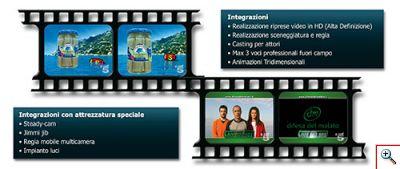 produzioni televisive in alta definizione